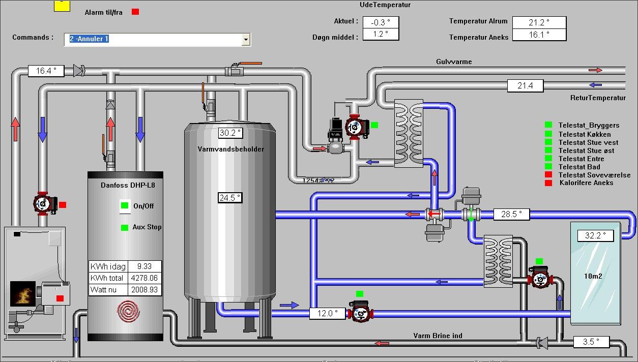 hvordan fungerer vannbåren gulvvarme
